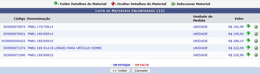 Figura 10: Lista de Materiais Encontrados