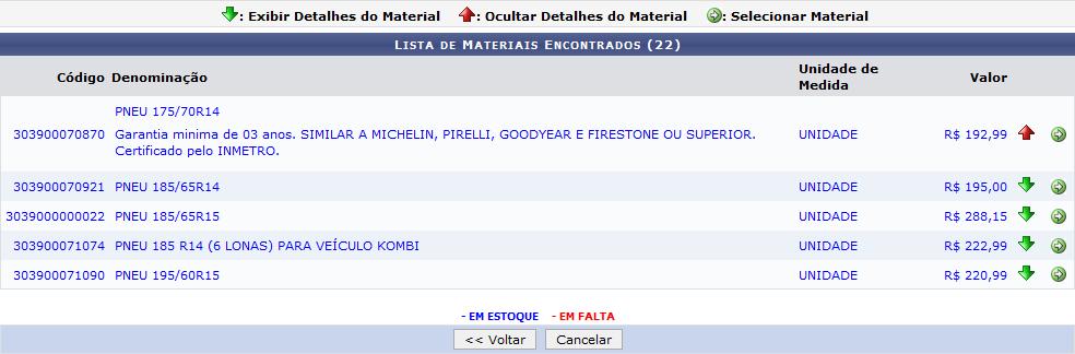 Figura 11: Lista de Materiais Encontrados; Detalhes