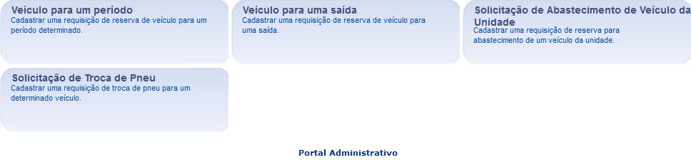 Figura 1: Cadastrar Requisição de Reserva